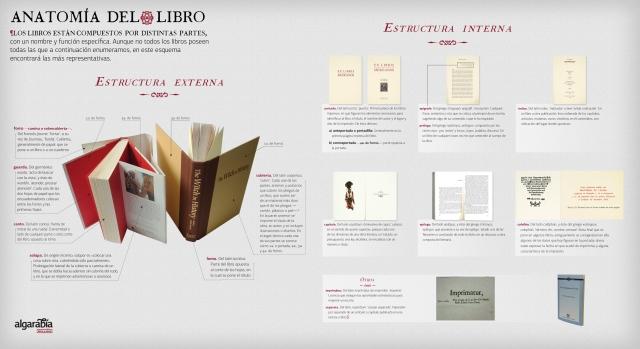 infografia-libro