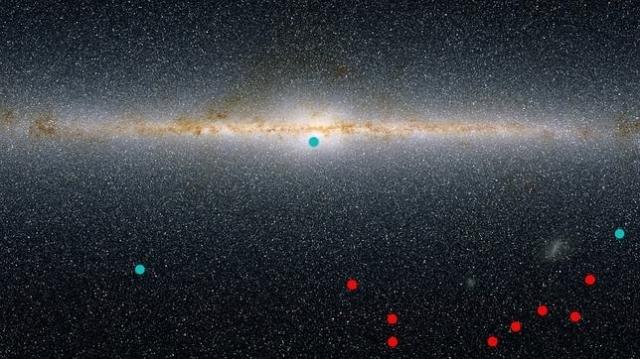 KIPAC/SLAC En rojo, posición de las nuevas minigalaxias respecto al disco de la Vía Láctea. En azul, otras descubiertas antes