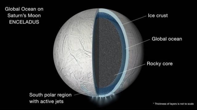 encelado-oceano-subterraneo--644x362