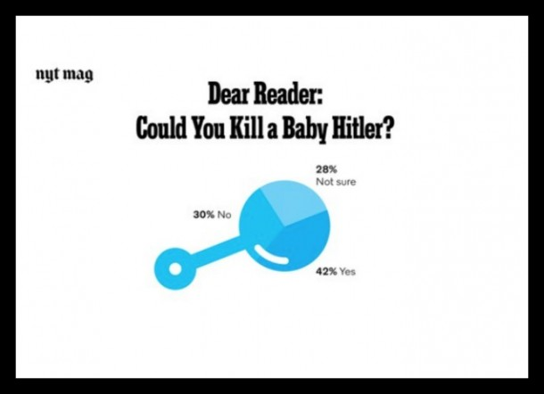 baby-hitler-dominates-the-internet-could-you-kill-baby-hitler-610x442.jpg