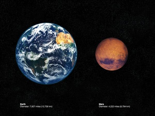 Marte_Tierra