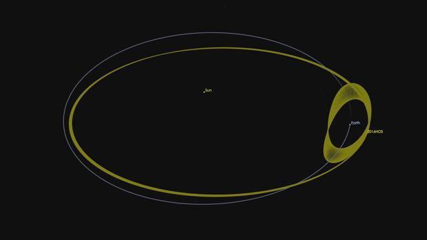 El asteroide 2016 HO3 tiene una órbita alrededor del Sol que lo mantiene como un compañero constante de la Tierra - NASA/JPL-Caltech