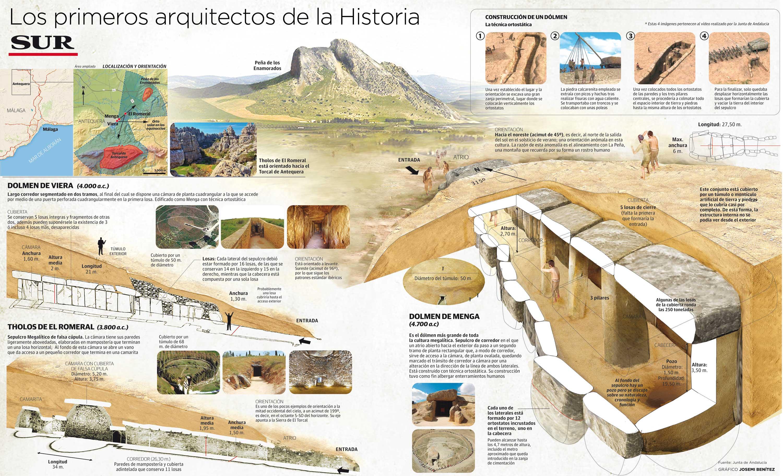 Www Elhistoriador Es Nos Gusta La Historia En Este Modesto Blog  # Muebles Linea Huno