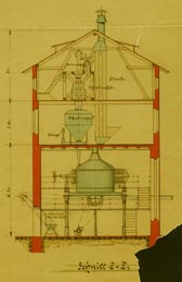 cerveza-plano-fabrica18801