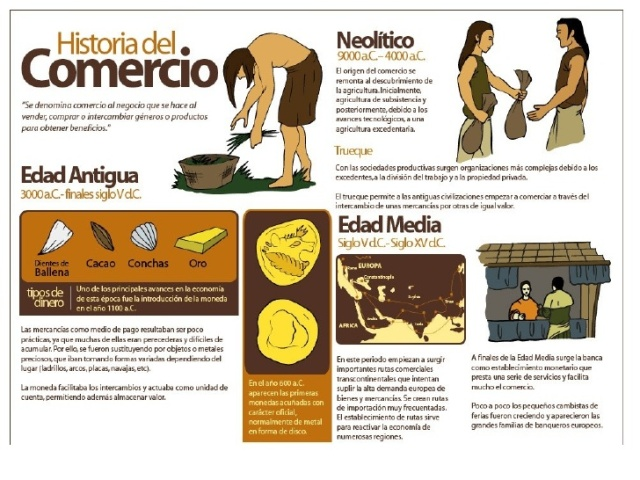 historia-del-comercio-1-728.jpg